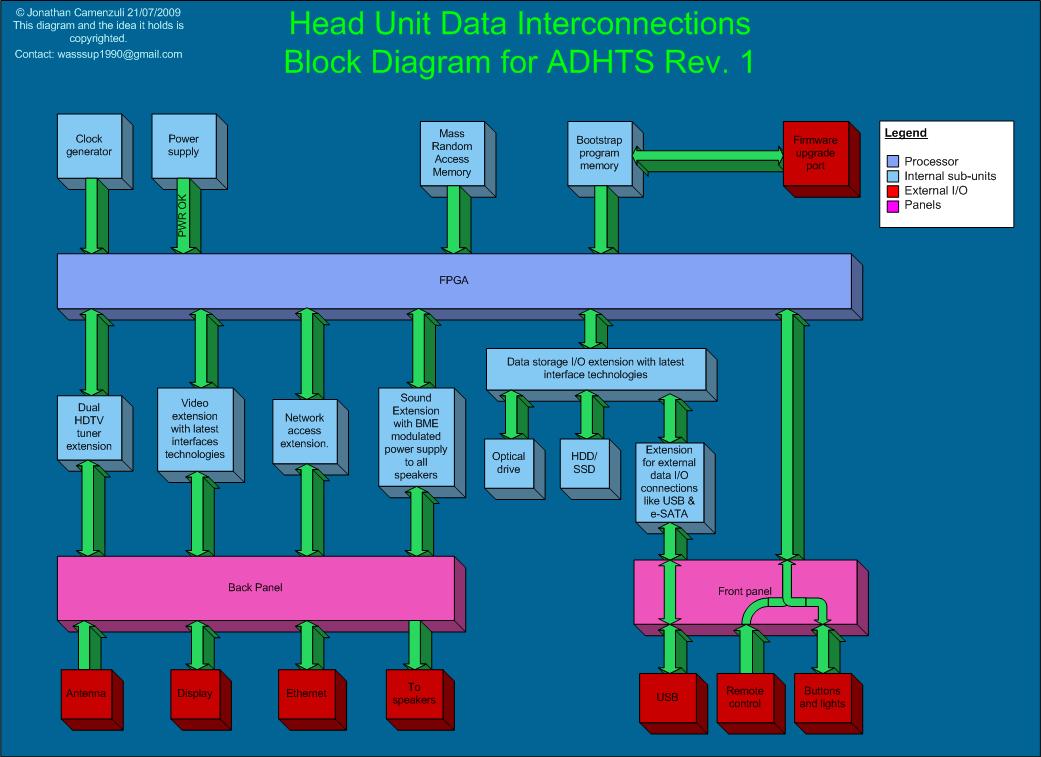 Defiant Timer Wiring Diagram Master Blogs Arduino Bluetooth Rc Car Free Indoor Basic